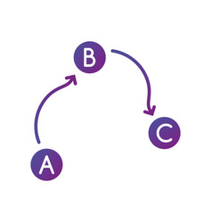 route with destination points a b c arrows vector image