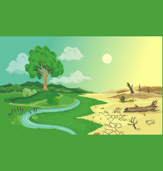 Climate change desertification vector