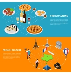 France tourism 2 isometric banners poster vector