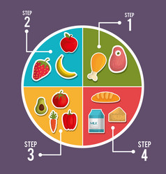 nutrition inforpraphic presentacion vector image