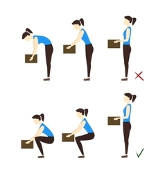 Lifting box correct and incorrect position vector