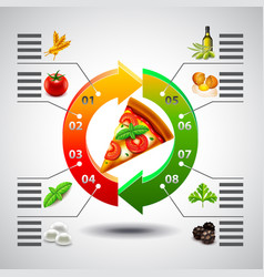 infographics arrows with margarita pizza vector image vector image