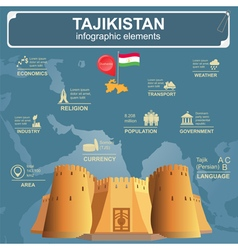 Tajikistan infographics statistical data sights vector