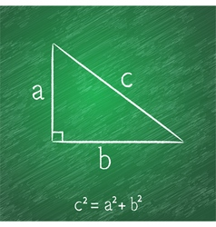 Pythagorean theorem vector image