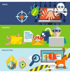 Hacker icons flat banner set vector image