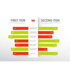 product service comparison table vector image