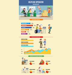 Helpline infographic template vector
