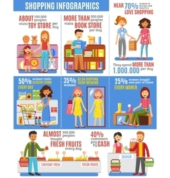 Shopping Infographics Banner With Flat Pictograms vector