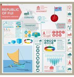 Fiji infographics statistical data sights vector image