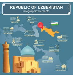 Uzbekistan infographics statistical data sights vector