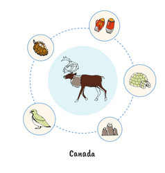 canadian national symbols doodle collection vector image