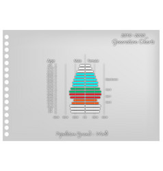 Paper art of 2016-2020 population pyramids graphs vector