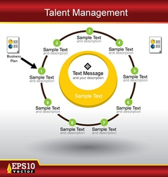 Talent managment vector