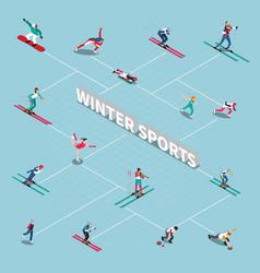 winter sportsmen isometric flowchart vector image