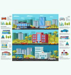 Colorful cityscape brochure vector