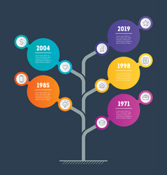 vertical timeline infographics business concept vector image