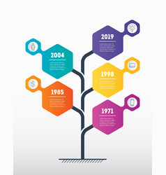 development and growth of the business vector image