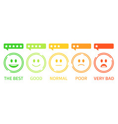Flat feedback emoticon vector