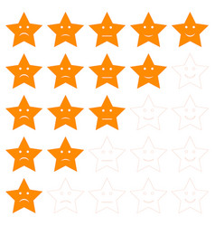 Star shaped client satisfaction rating vector