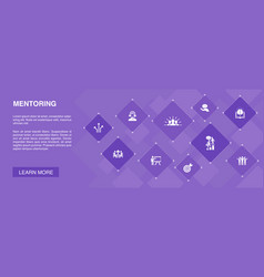 Mentoring banner 10 icons conceptdirection vector