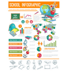 Back to school infographic banner background vector