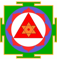 Ganesha yantra vector