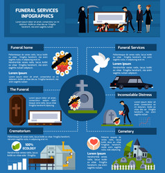 Funeral services flat infographics vector