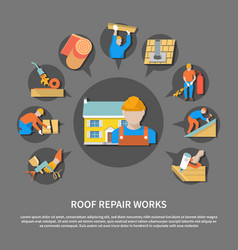 Roofer flat flyer vector