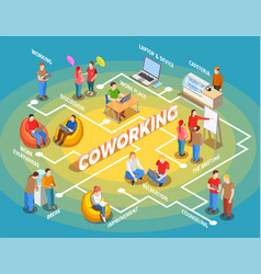 Coworking people isometric flowchart vector