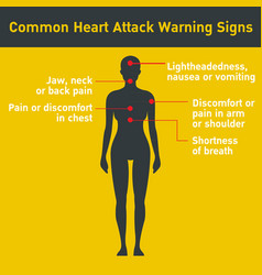 common heart attack warning signs design vector image