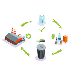 Plastic recycling process scheme life cycle of vector