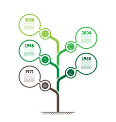 timeline tree infographic or presentation for the vector image