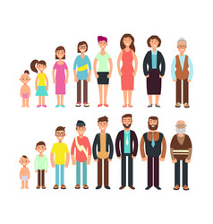 Stages growth people children teenager adult vector