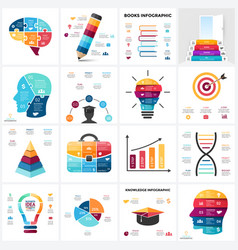 Education brain infographic template human vector