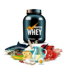 Protein nutrition vector