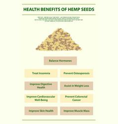 Health benefits hemp seeds vertical vector