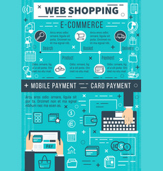 web shopping and e-commerce payment poster vector image