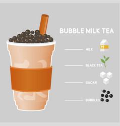 Bubble tea or pearl milk tea with ingredient list vector