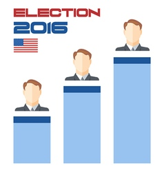 Usa 2016 election card with country flag vote resu vector
