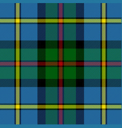 Macleod tartan scottish cage background vector