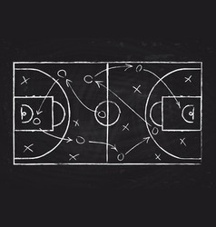 Chalkboard with basketball court and game strategy vector