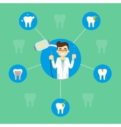 Dental banner with male dentist vector