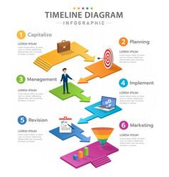 Infographic 6 steps modern platform timeline vector