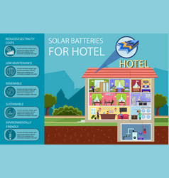 solar batteries for hotel vector image