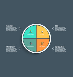 Pie chart presentation template with 4 vector