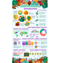 Back to school flat infographics diagrams vector