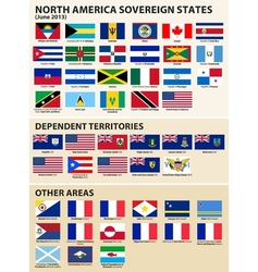 Flags of the North America 2013 vector image