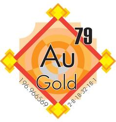 Au - Gold vector