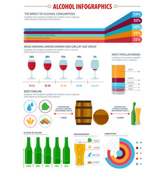 alcohol drinks infographic elements design vector image vector image