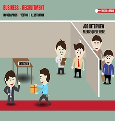 Business recruitment corruption vector image